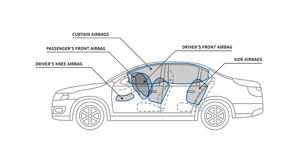 , Airbag Defects
